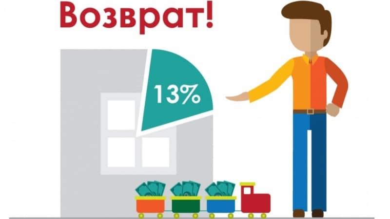 С каких видов кредитов можно вернуть 13 процентов: разница при оформлении возврата с потребительского и ипотеки